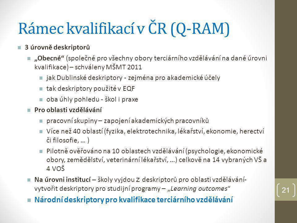 Rámec kvalifikací v ČR (Q-RAM)
