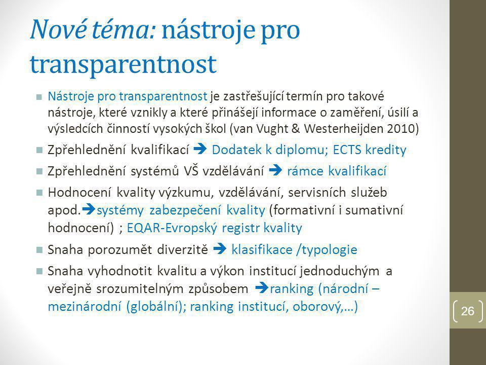 Nové téma: nástroje pro transparentnost