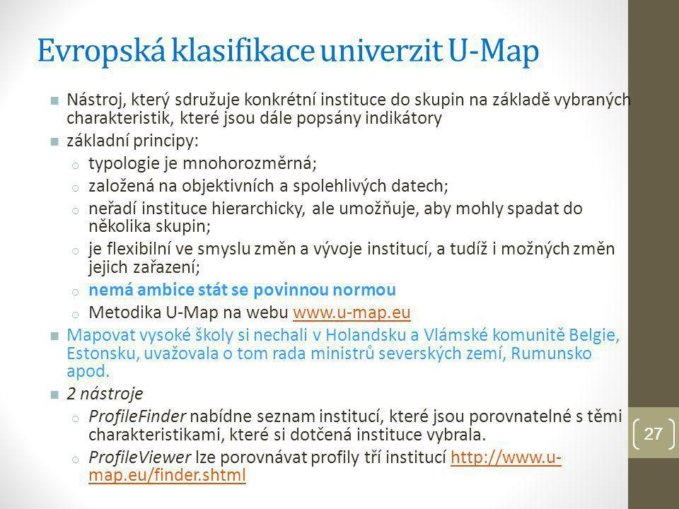 Evropská klasifikace univerzit U-Map
