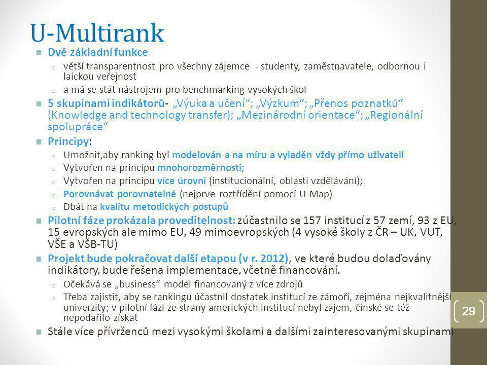 U-Multirank Dvě základní funkce