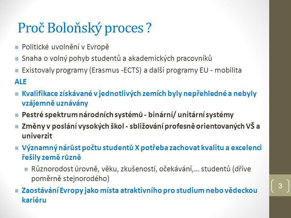 Proč Boloňský proces Politické uvolnění v Evropě