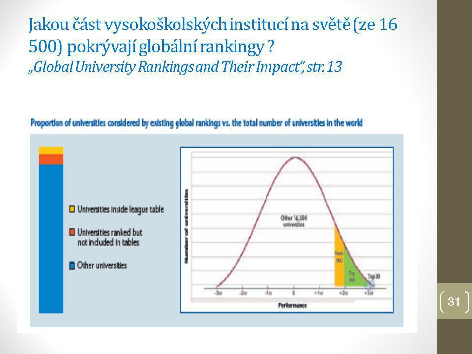 """Jakou část vysokoškolských institucí na světě (ze 16 500) pokrývají globální rankingy """"Global University Rankings and Their Impact , str. 13"""