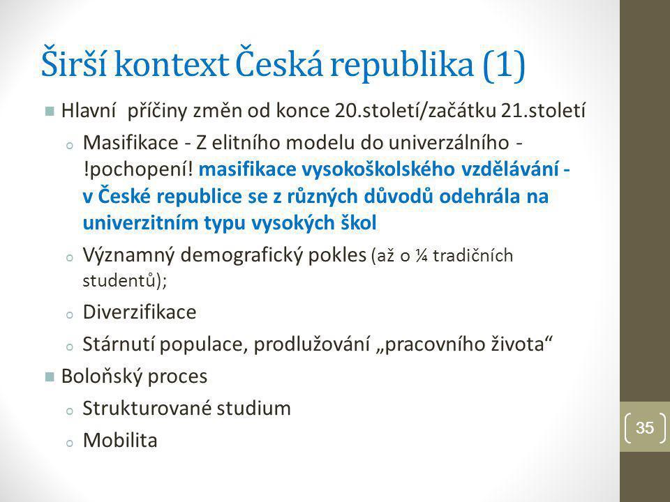 Širší kontext Česká republika (1)