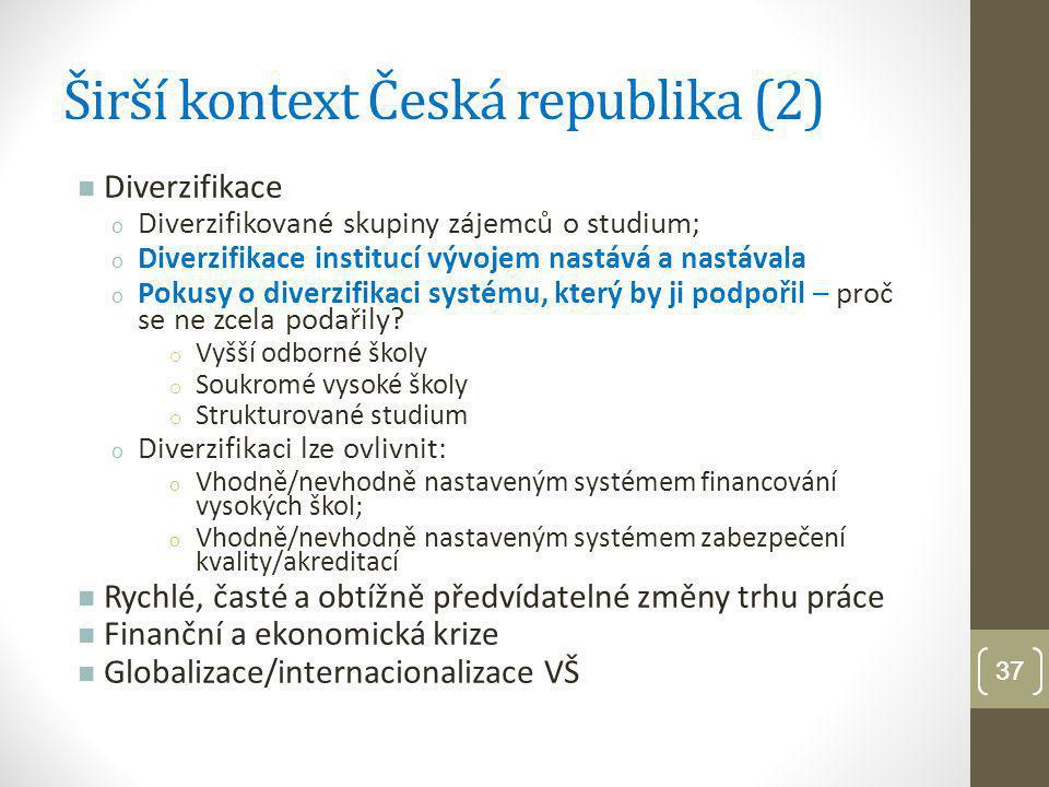 Širší kontext Česká republika (2)