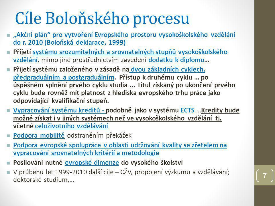 Cíle Boloňského procesu