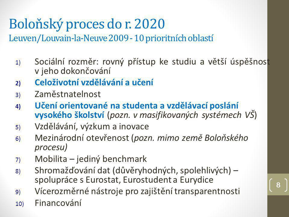 Boloňský proces do r. 2020 Leuven/Louvain-la-Neuve 2009 - 10 prioritních oblastí