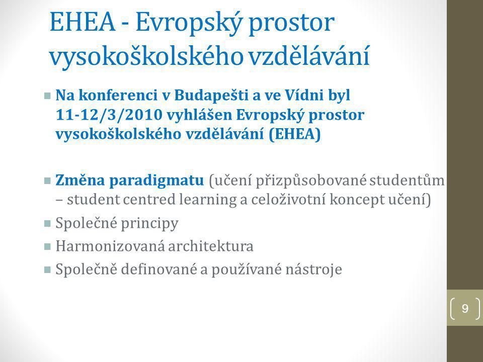 EHEA - Evropský prostor vysokoškolského vzdělávání