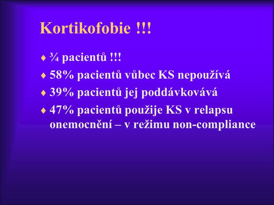 Kortikofobie !!! ¾ pacientů !!! 58% pacientů vůbec KS nepoužívá
