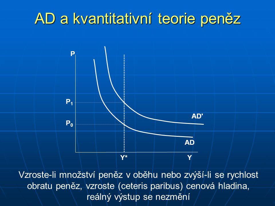 AD a kvantitativní teorie peněz