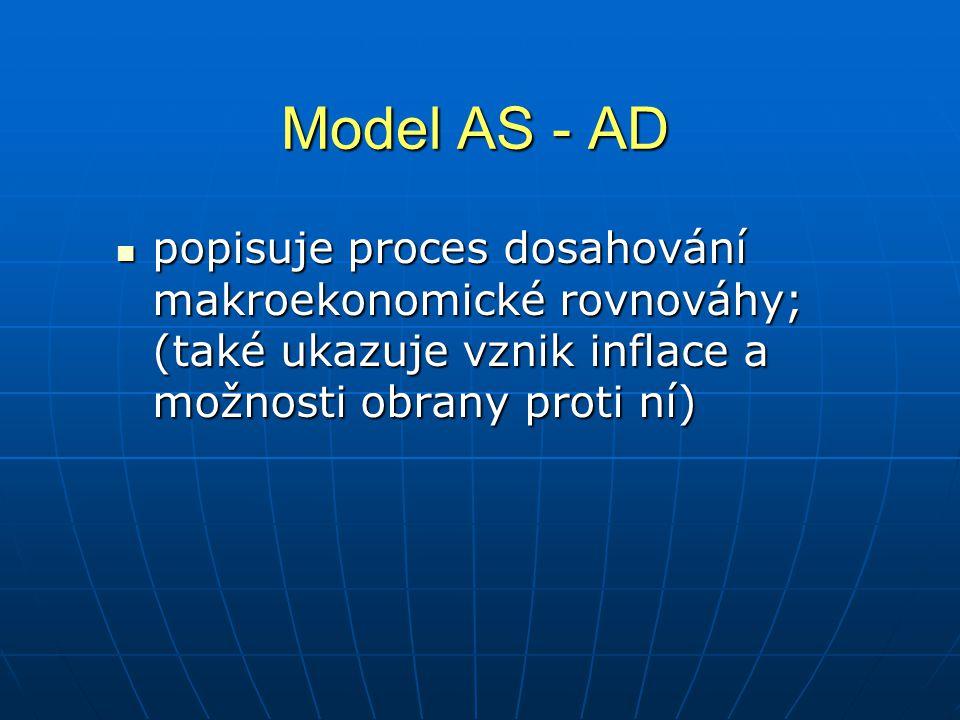 Model AS - AD popisuje proces dosahování makroekonomické rovnováhy; (také ukazuje vznik inflace a možnosti obrany proti ní)