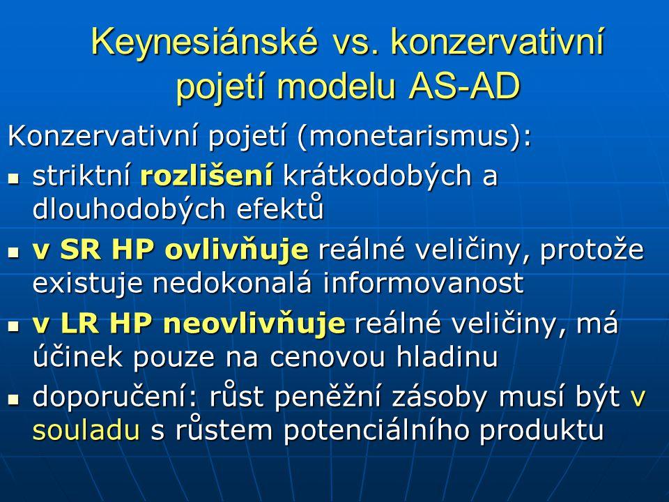 Keynesiánské vs. konzervativní pojetí modelu AS-AD