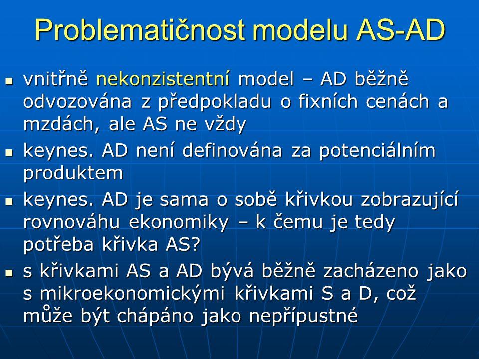 Problematičnost modelu AS-AD