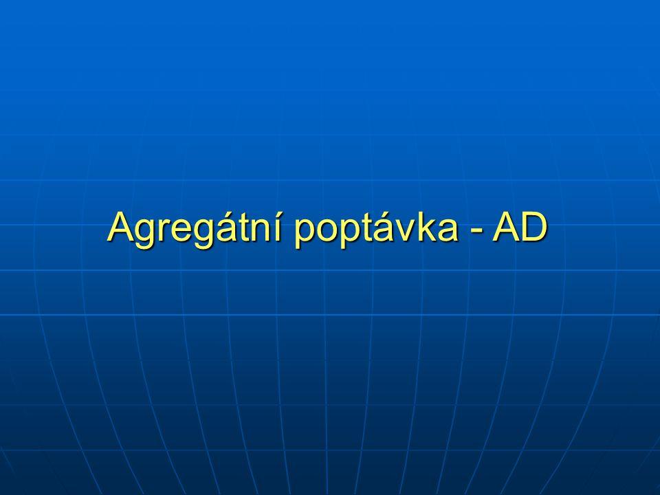 Agregátní poptávka - AD