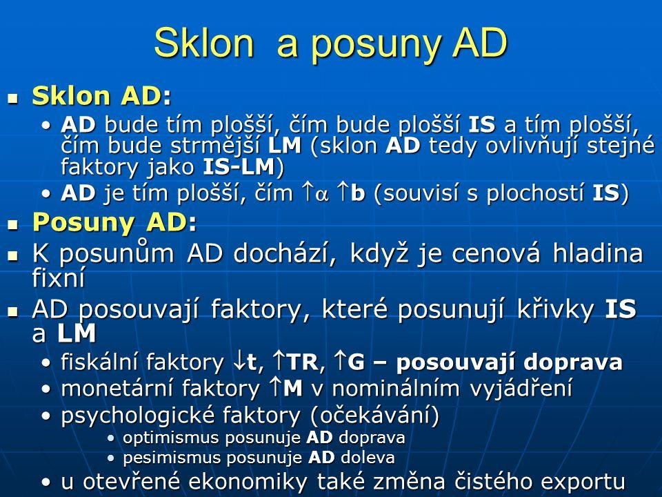 Sklon a posuny AD Sklon AD: Posuny AD: