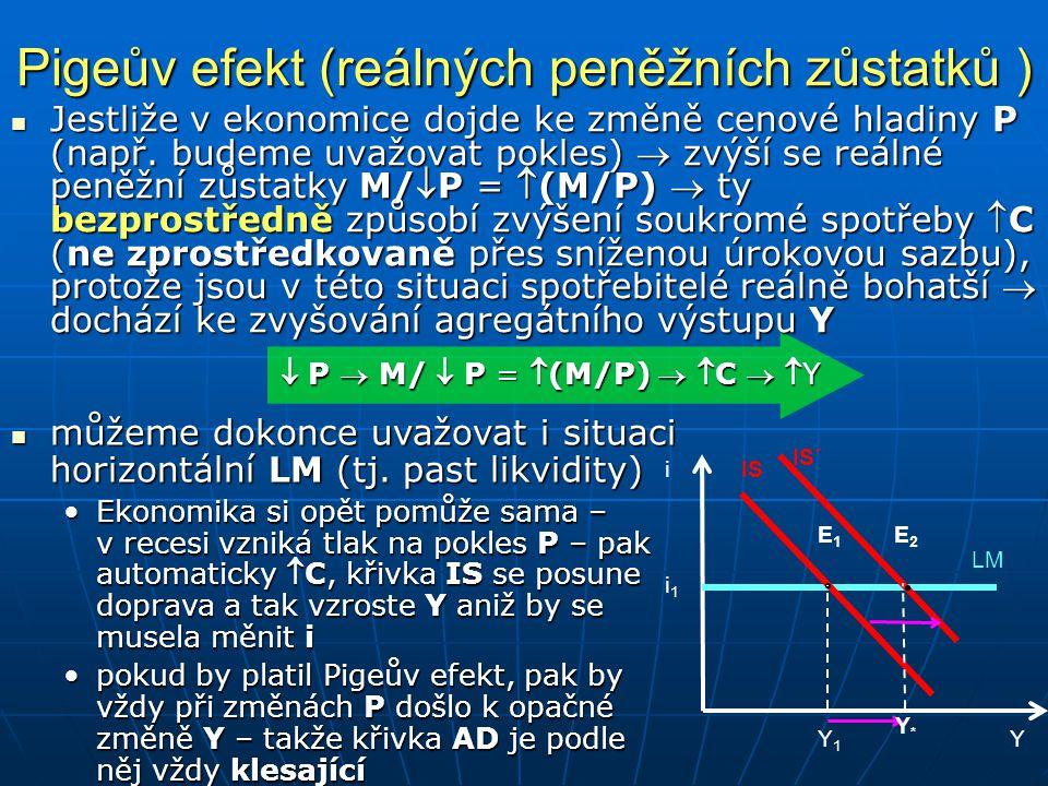 Pigeův efekt (reálných peněžních zůstatků )