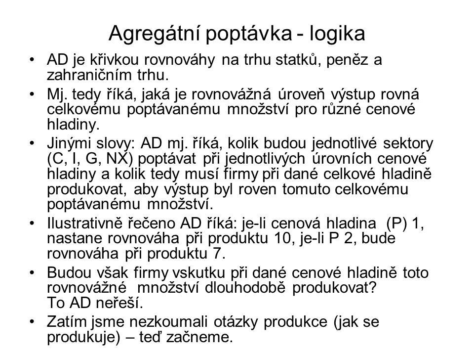 Agregátní poptávka - logika