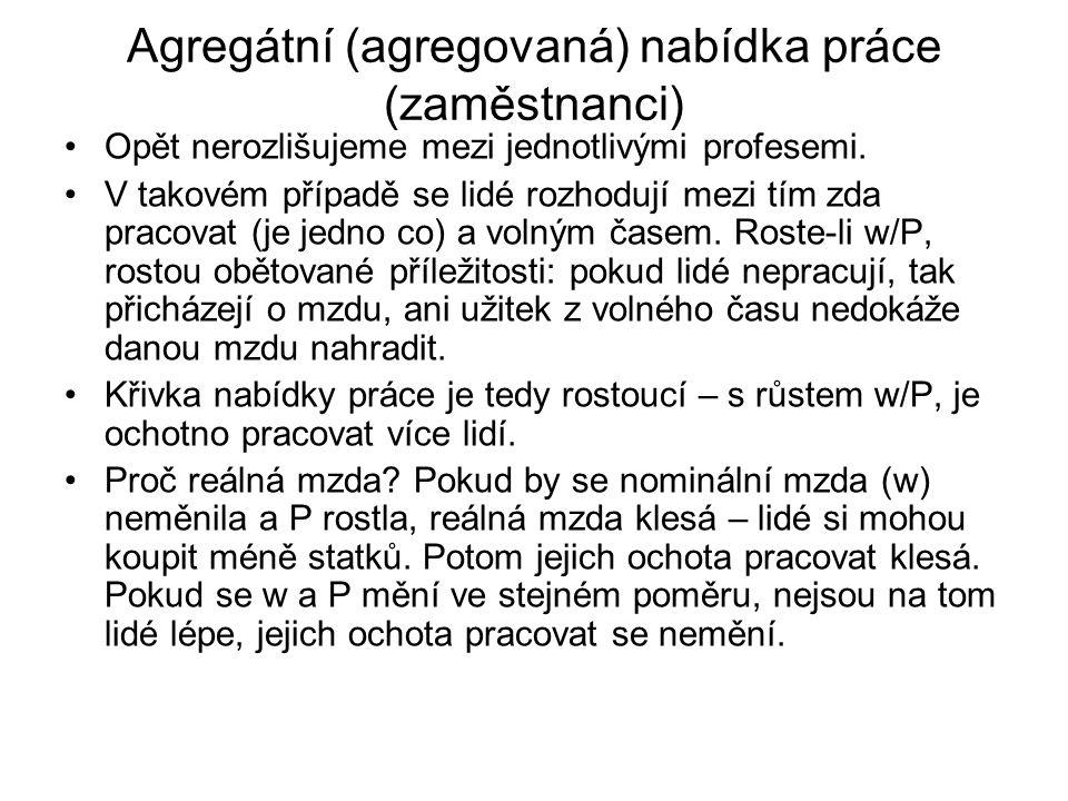 Agregátní (agregovaná) nabídka práce (zaměstnanci)