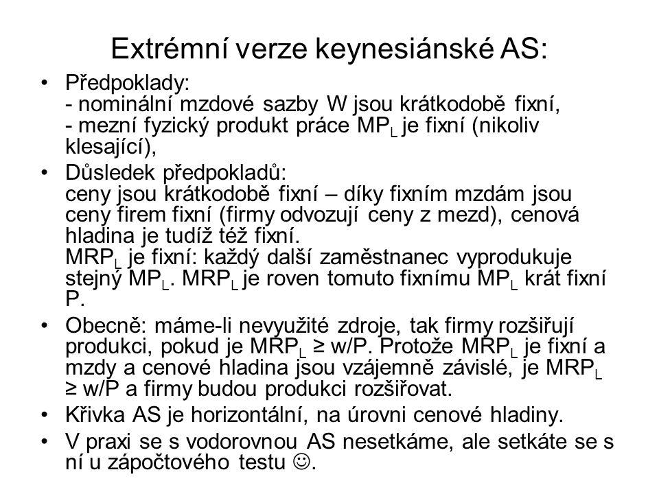 Extrémní verze keynesiánské AS:
