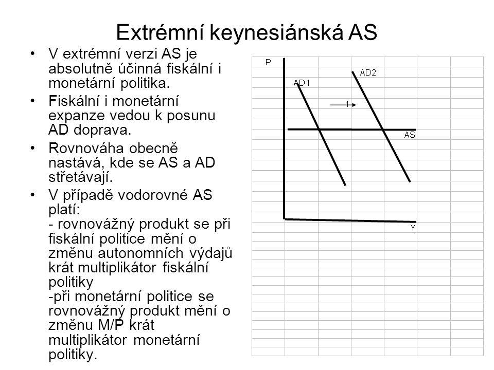 Extrémní keynesiánská AS