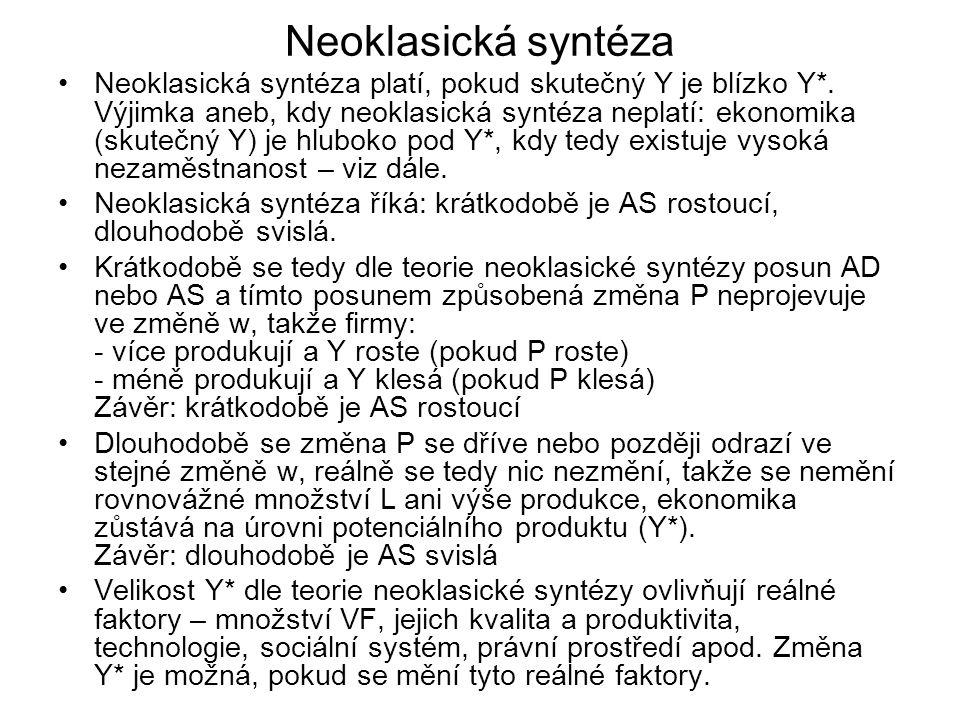 Neoklasická syntéza