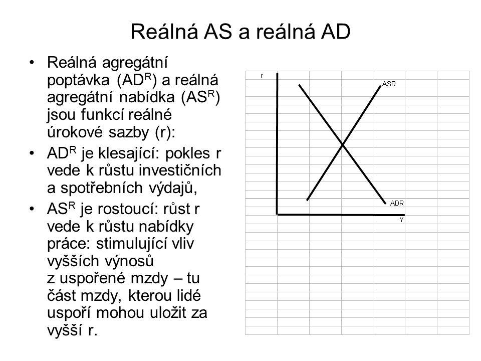 Reálná AS a reálná AD Reálná agregátní poptávka (ADR) a reálná agregátní nabídka (ASR) jsou funkcí reálné úrokové sazby (r):