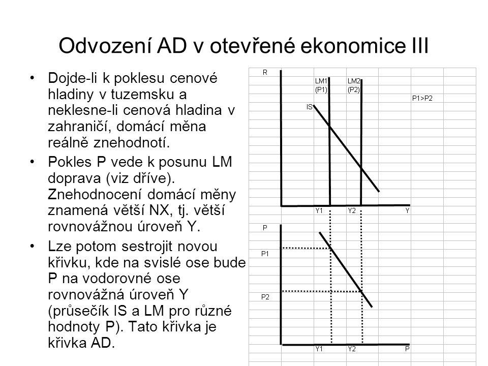 Odvození AD v otevřené ekonomice III