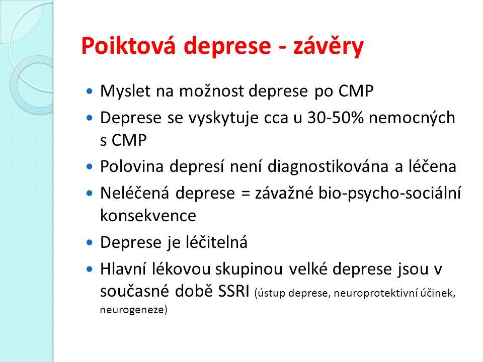 Poiktová deprese - závěry