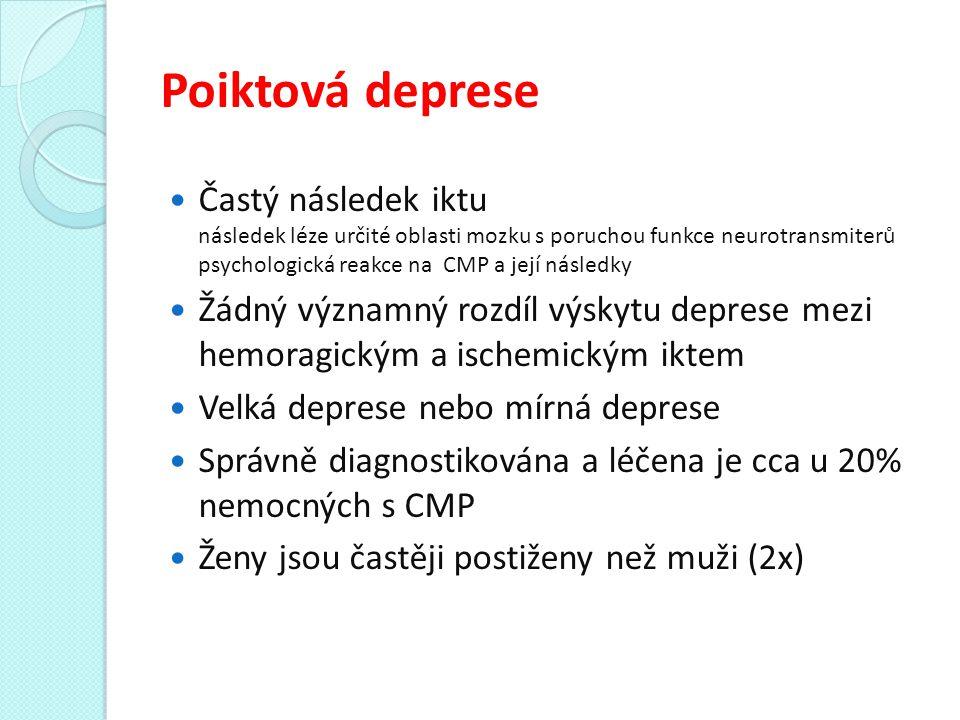 Poiktová deprese