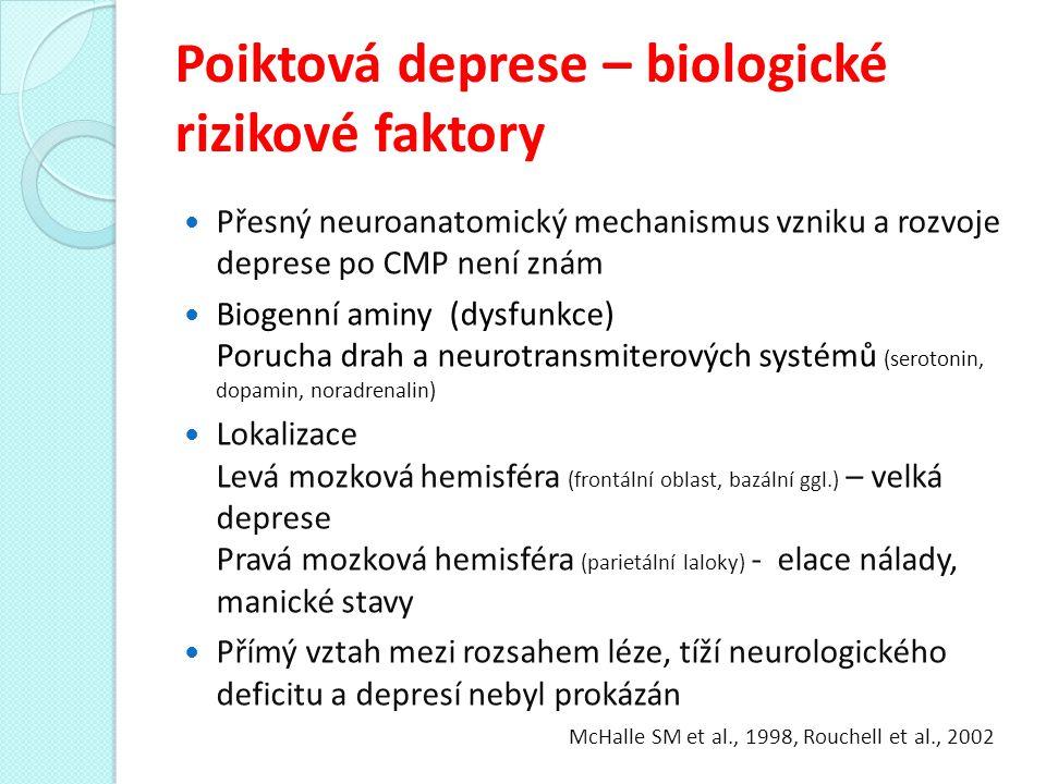 Poiktová deprese – biologické rizikové faktory