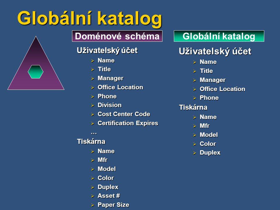 Globální katalog Doménové schéma Globální katalog Uživatelský účet