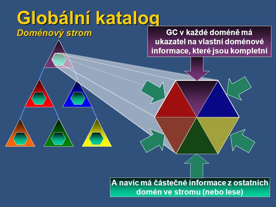 Globální katalog Doménový strom