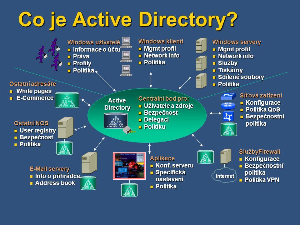 Co je Active Directory Windows uživatelé Informace o účtu Práva