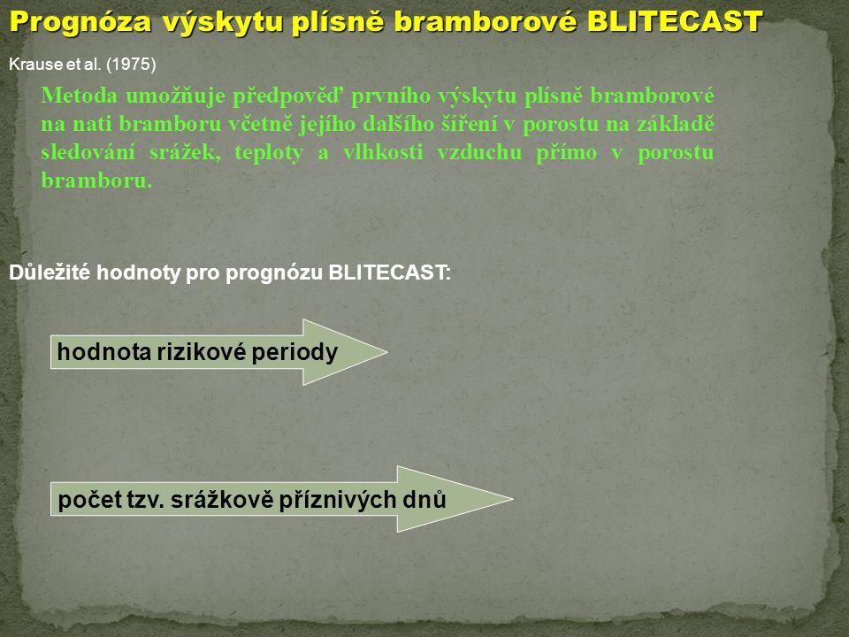 Prognóza výskytu plísně bramborové BLITECAST