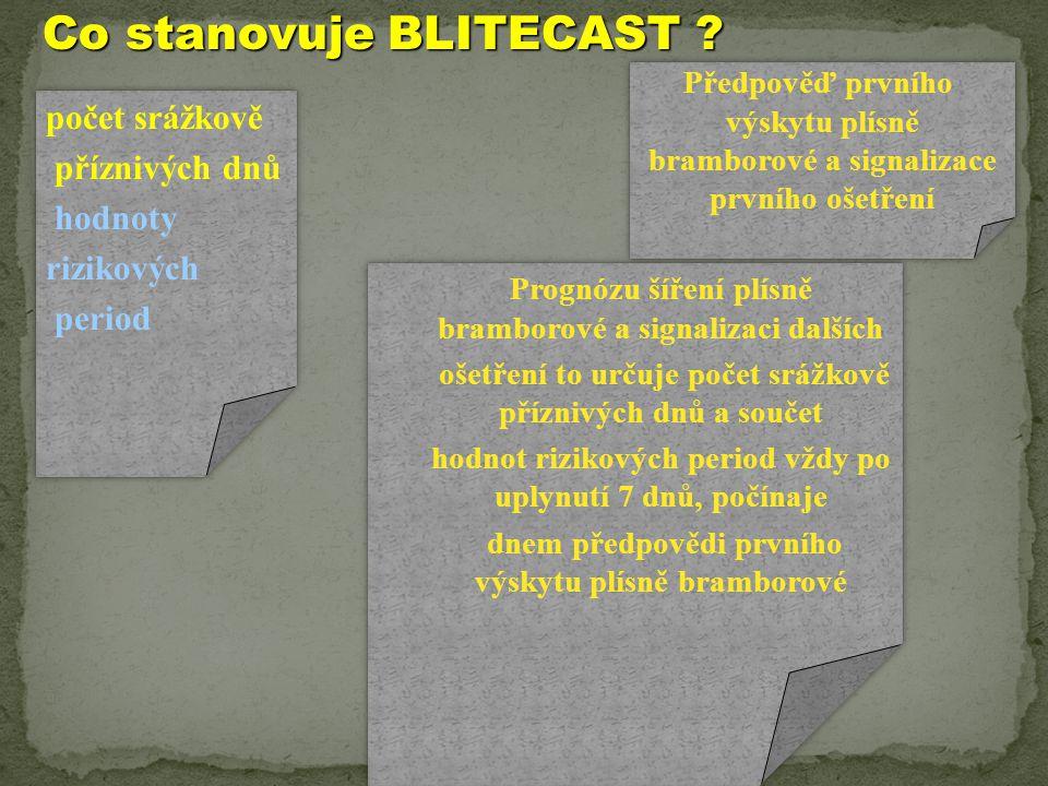 Co stanovuje BLITECAST