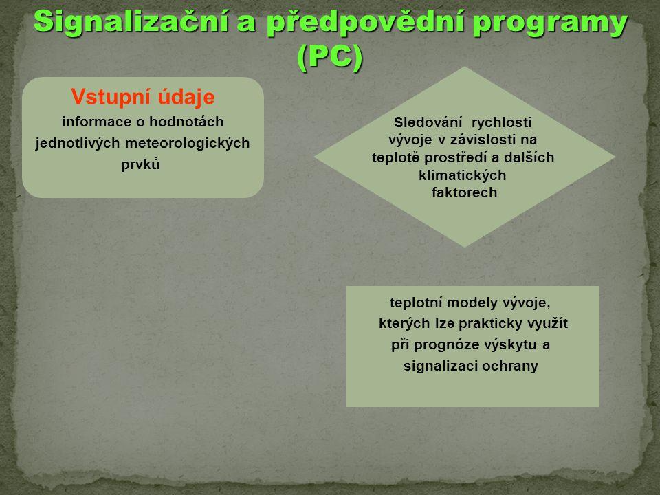 Signalizační a předpovědní programy (PC)