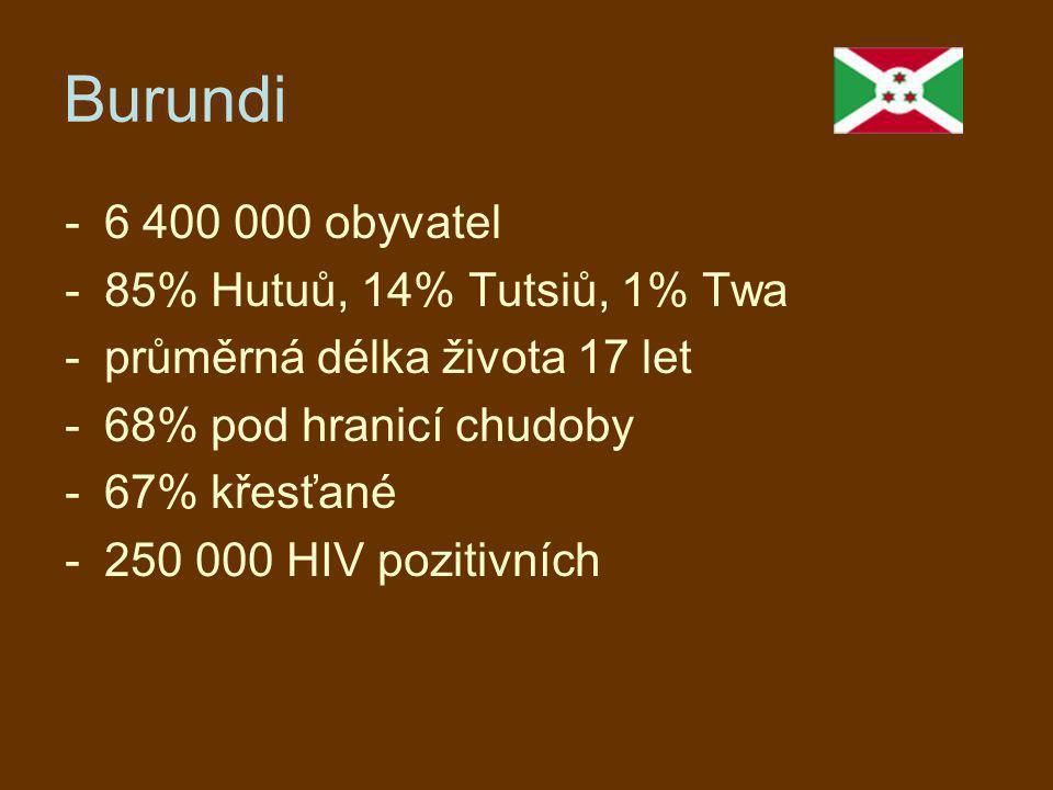 Burundi 6 400 000 obyvatel 85% Hutuů, 14% Tutsiů, 1% Twa