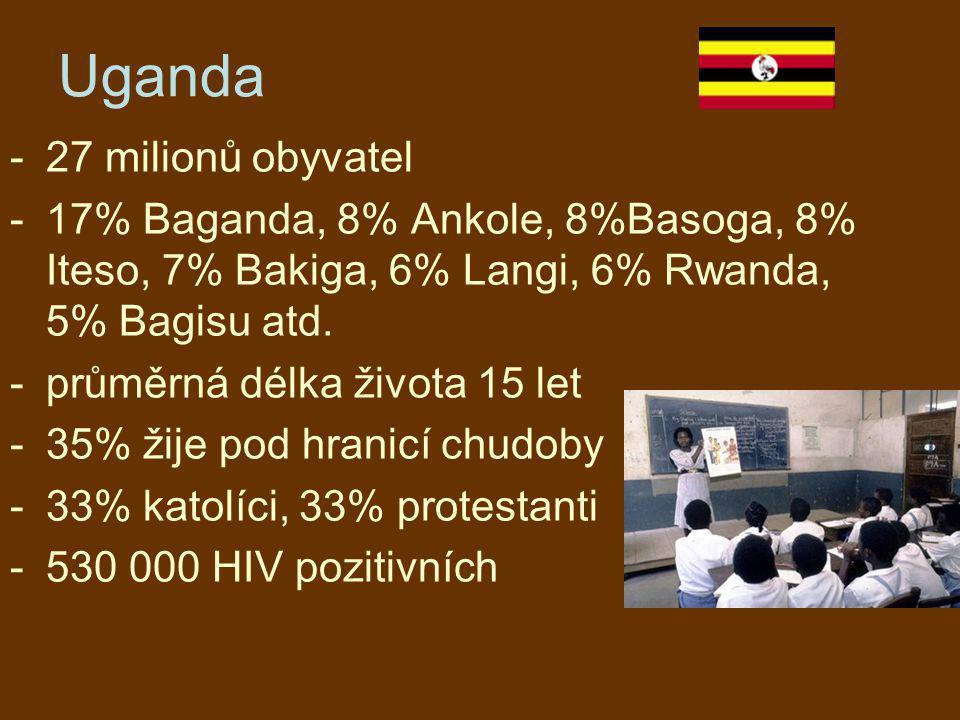 Uganda 27 milionů obyvatel