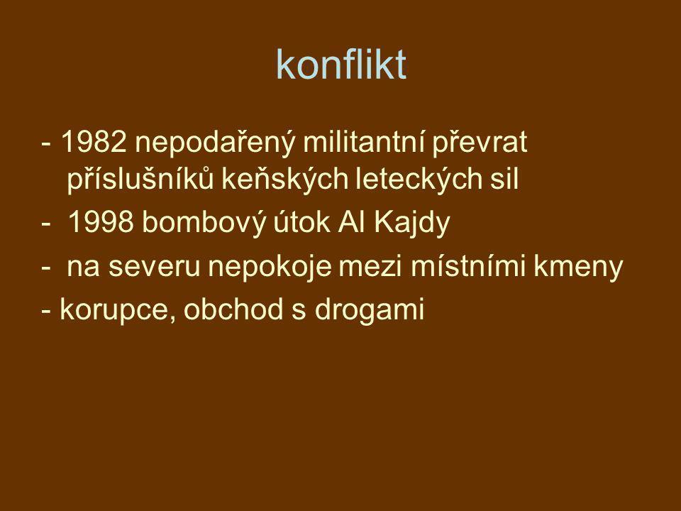 konflikt - 1982 nepodařený militantní převrat příslušníků keňských leteckých sil. 1998 bombový útok Al Kajdy.