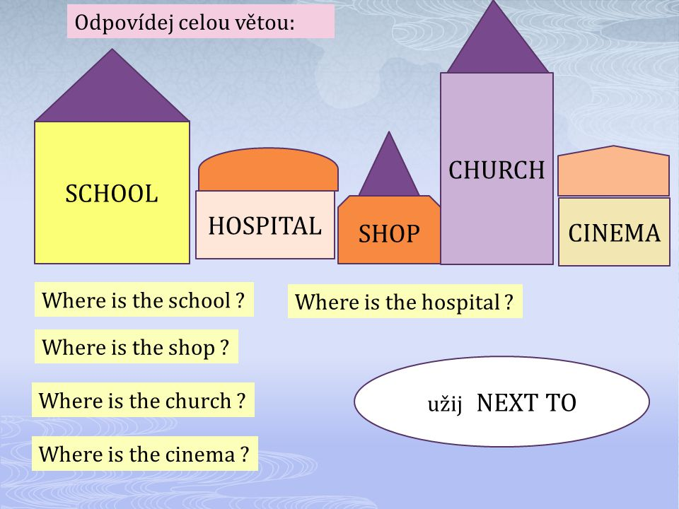 CHURCH SCHOOL HOSPITAL SHOP CINEMA Odpovídej celou větou: