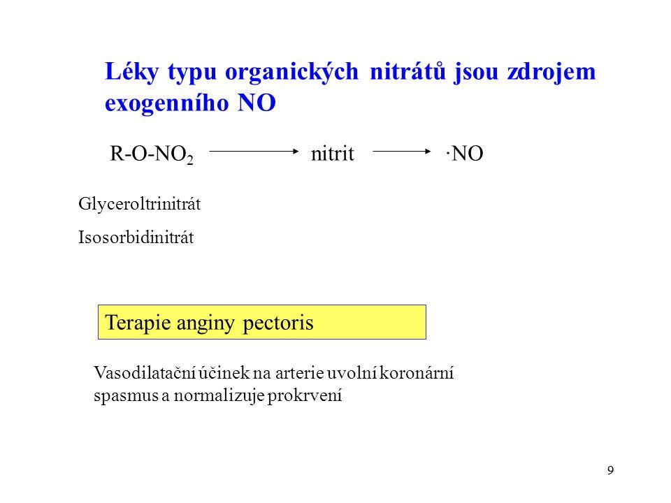 Léky typu organických nitrátů jsou zdrojem exogenního NO