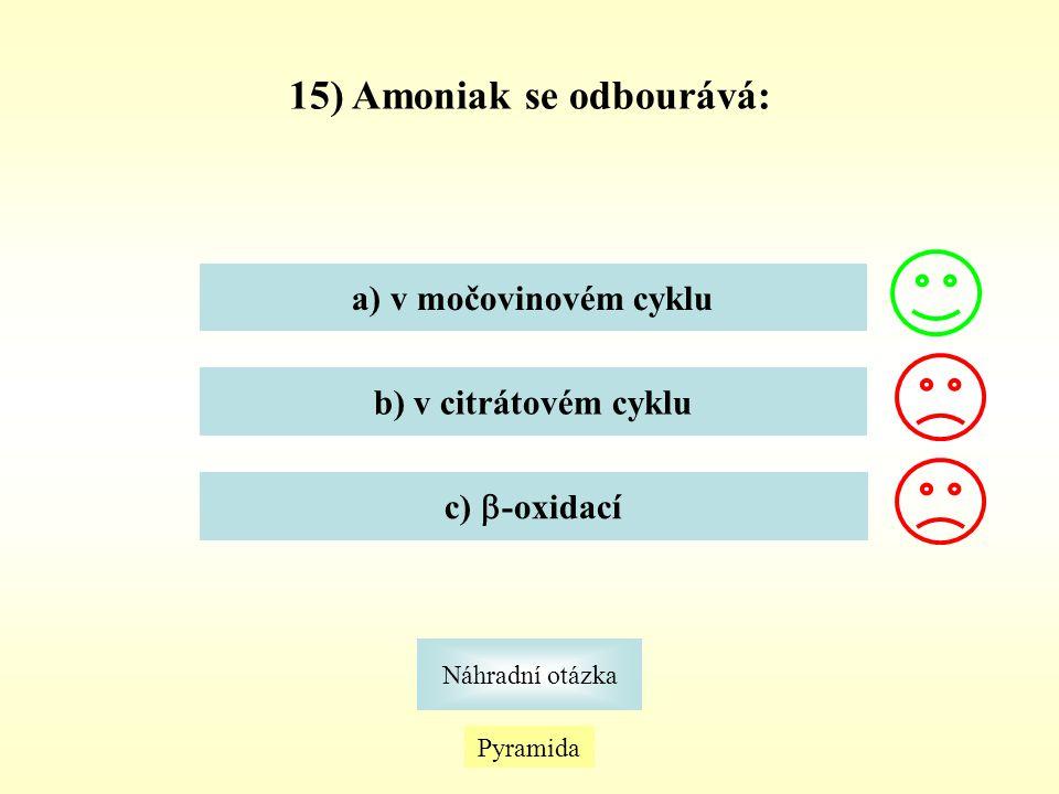 15) Amoniak se odbourává: