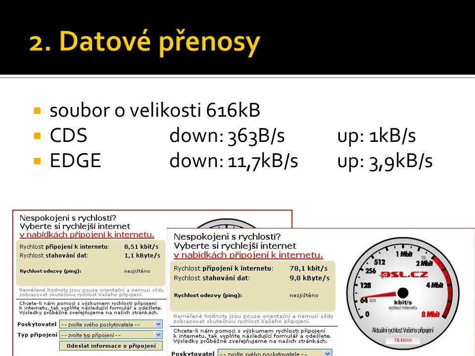 2. Datové přenosy soubor o velikosti 616kB CDS down: 363B/s up: 1kB/s