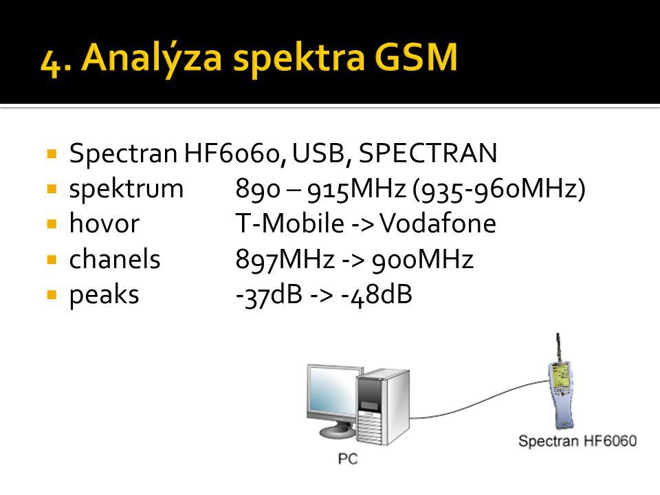 4. Analýza spektra GSM Spectran HF6060, USB, SPECTRAN