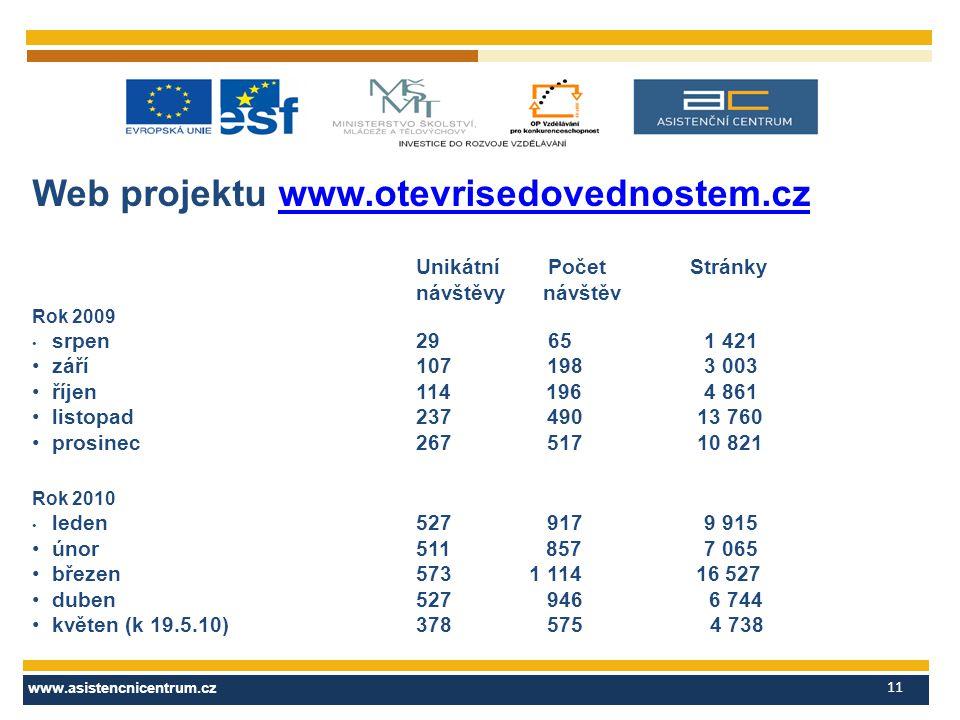 Web projektu www.otevrisedovednostem.cz