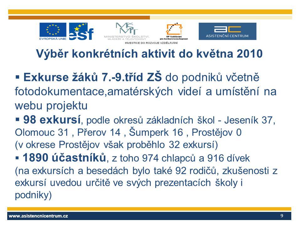 Výběr konkrétních aktivit do května 2010