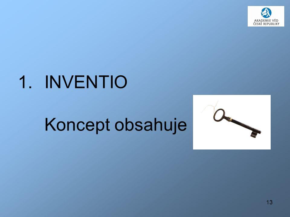 INVENTIO Koncept obsahuje