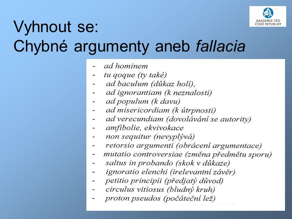 Vyhnout se: Chybné argumenty aneb fallacia