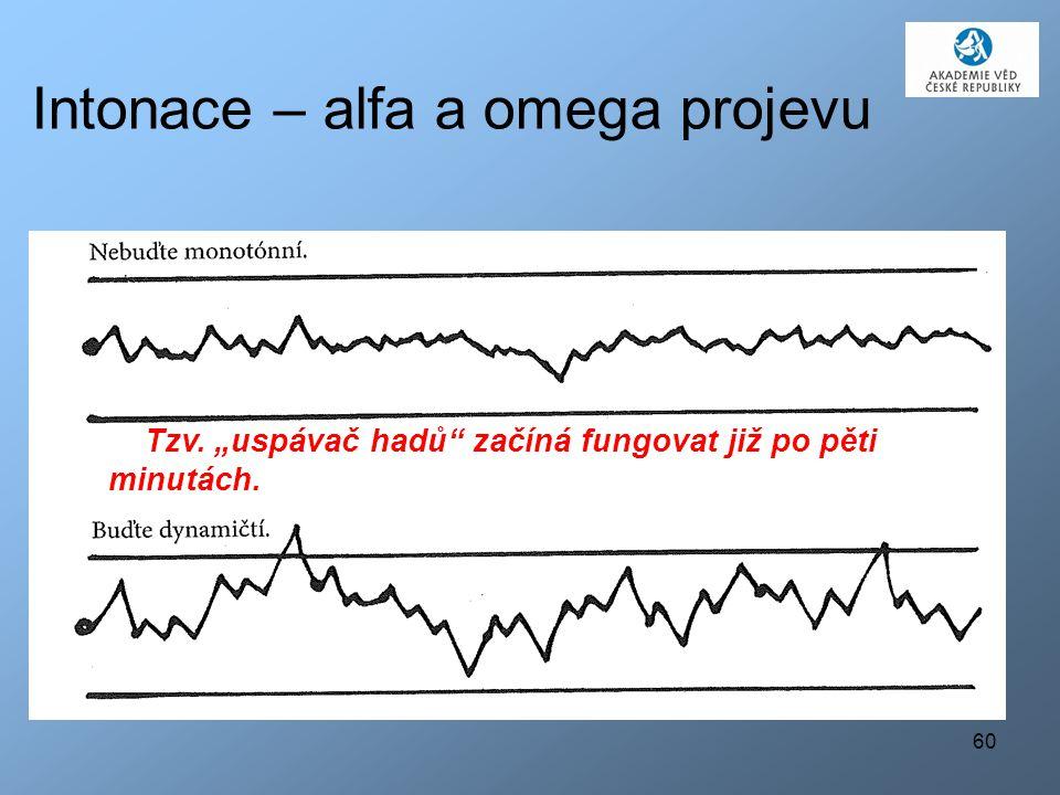 Intonace – alfa a omega projevu