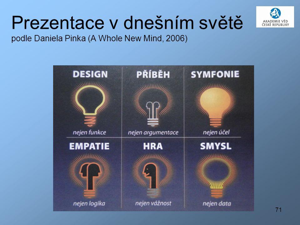 Prezentace v dnešním světě podle Daniela Pinka (A Whole New Mind, 2006)
