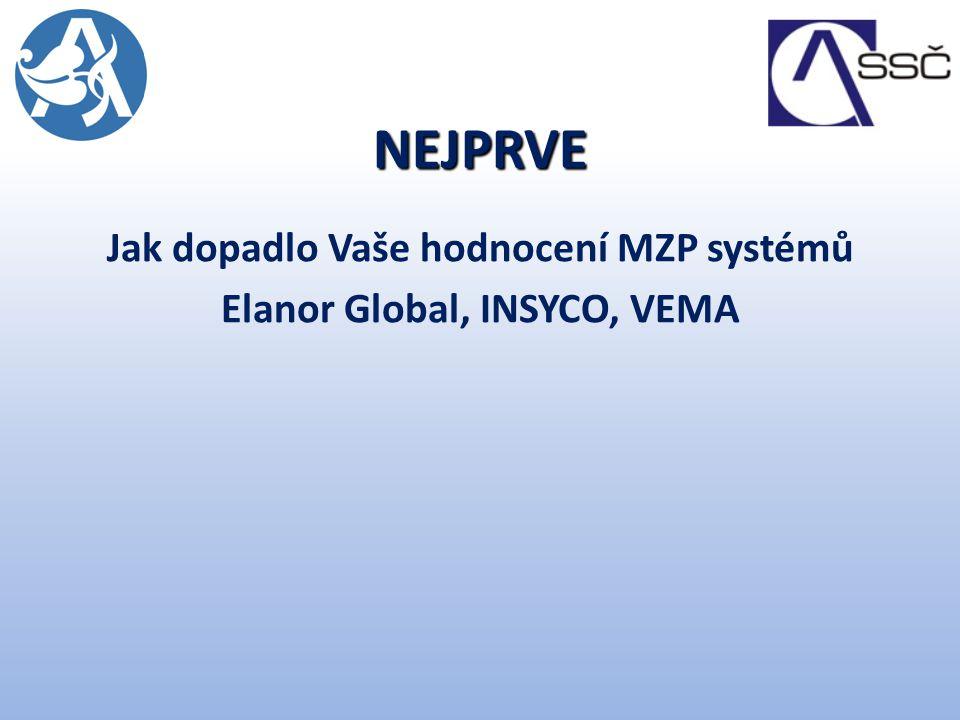 Jak dopadlo Vaše hodnocení MZP systémů Elanor Global, INSYCO, VEMA